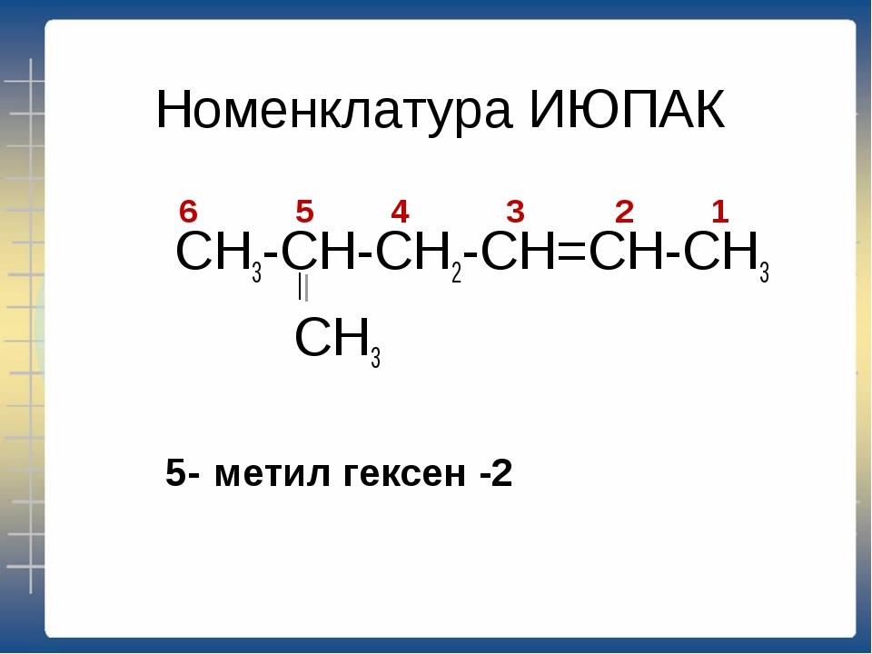 Номенклатура ИЮПАК CН3-СН-СН2-СН=СН-СН3 СН3 гексен метил 5- 1 2 3 4 5 6 -2