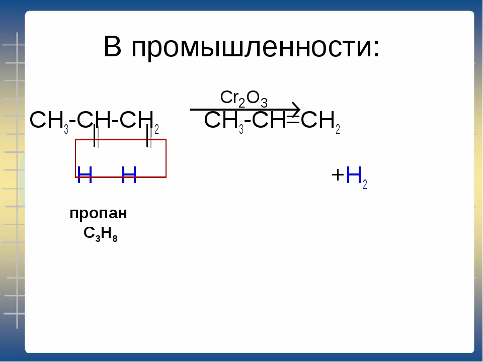 В промышленности: CH3-СН-CH2 CН3-СH=CH2 Н Н +Н2 пропан С3Н8