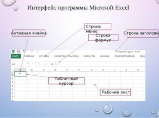 Интерфейс программы Microsoft Excel Строка меню Строка заголовка Строка форму