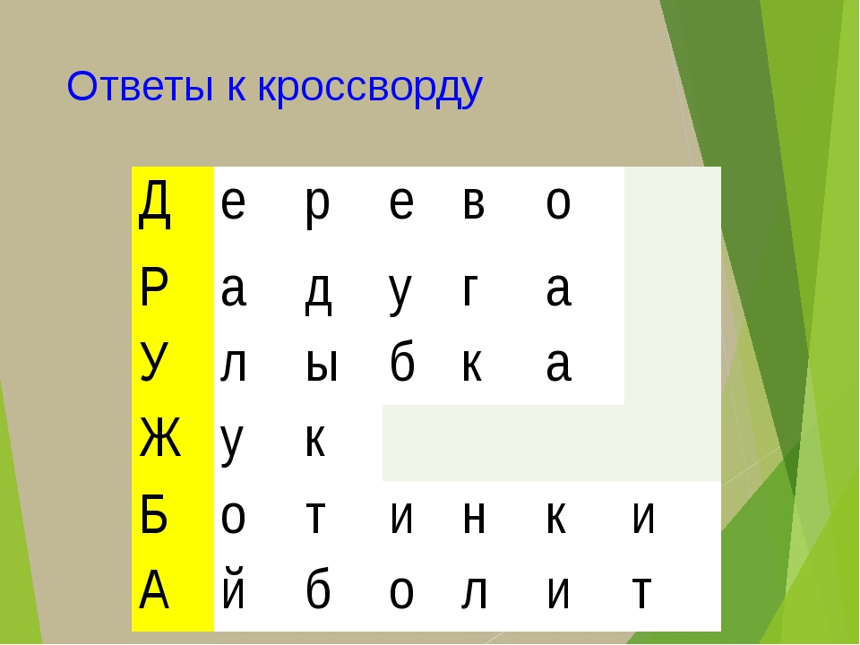 Ответы к кроссворду Д е р е в о  Р а д у г а  У л ы б к а  Ж у к  Б о т и...