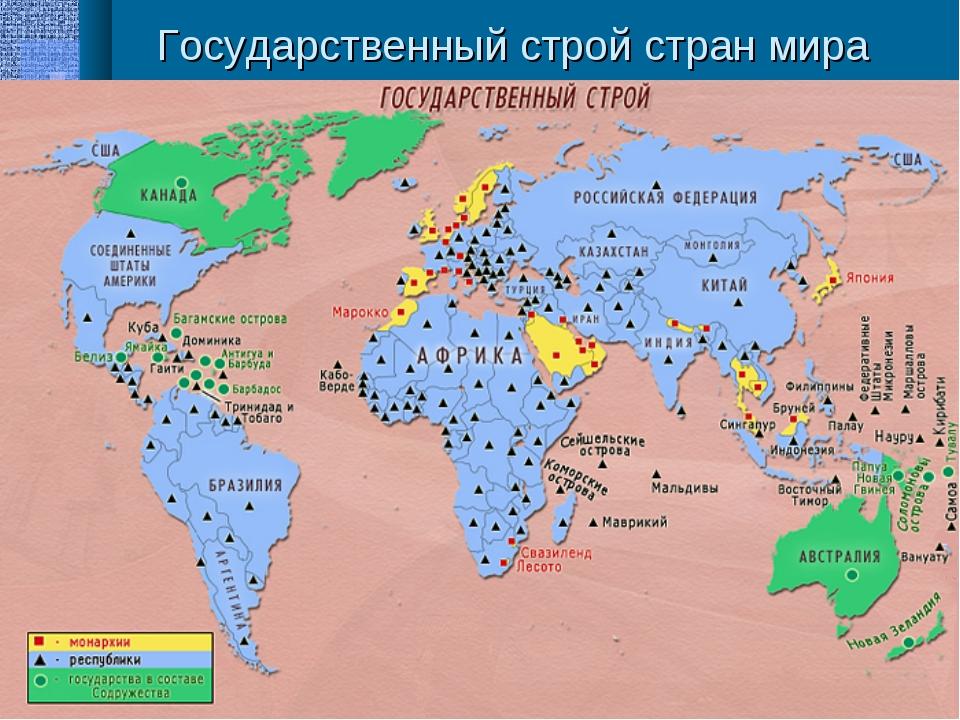 Государственный строй стран мира