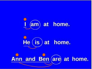 I am at home. He is at home. Ann and Ben are at home.