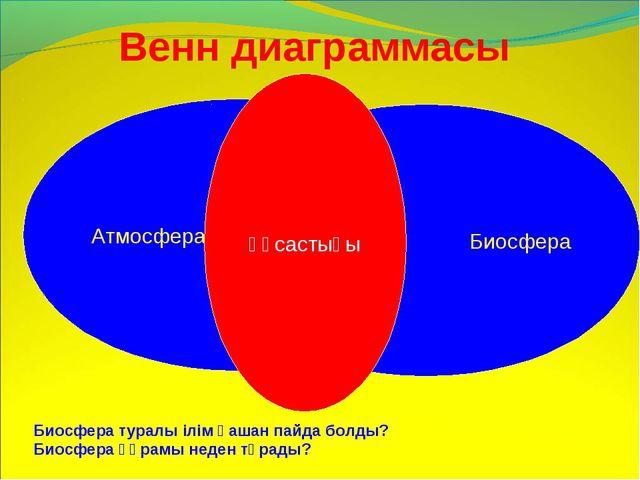 Венн диаграммасы Атмосфера Биосфера Ұқсастығы Биосфера туралы ілім қашан пайд...