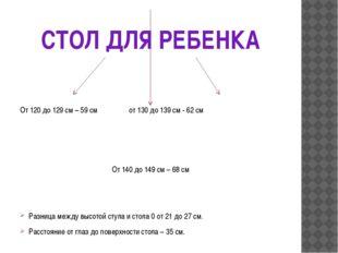 СТОЛ ДЛЯ РЕБЕНКА От 120 до 129 см – 59 см от 130 до 139 см - 62 см От 140 до