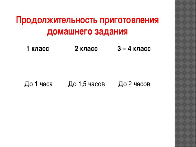 Продолжительность приготовления домашнего задания 1 класс 2 класс 3 – 4 класс...