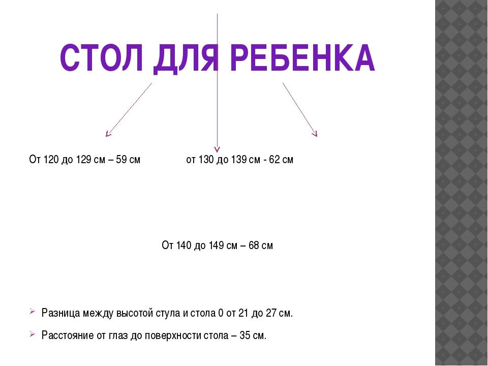 СТОЛ ДЛЯ РЕБЕНКА От 120 до 129 см – 59 см от 130 до 139 см - 62 см От 140 до...
