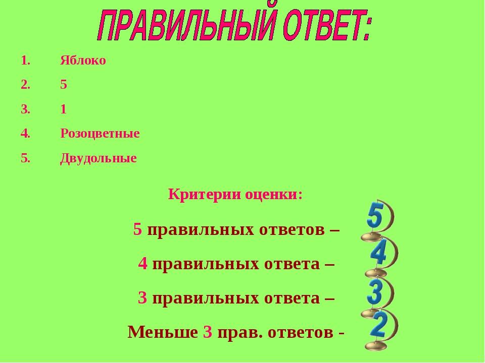 Яблоко 5 1 Розоцветные Двудольные Критерии оценки: 5 правильных ответов – 4 п...
