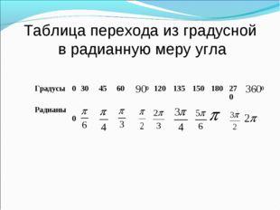 Таблица перехода из градусной в радианную меру угла Градусы03045601201