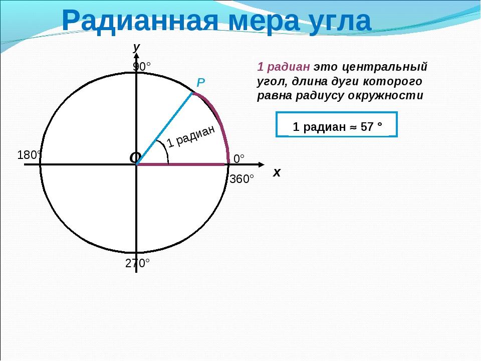 Радианная мера угла у О Р х 1 радиан это центральный угол, длина дуги которог...