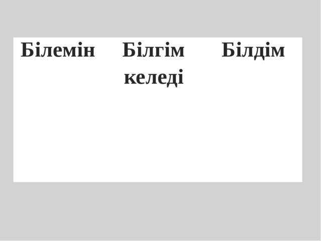 Білемін Білгім келеді Білдім
