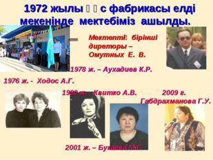 2001 ж. – Букаева М.Г. 1976 ж. - Ходос А.Г. 1980 ж. - Квитко А.В. 1978 ж. – А