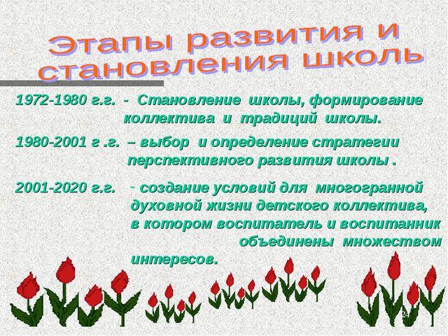 - Становление школы, формирование коллектива и традиций школы. – выбор и опре...
