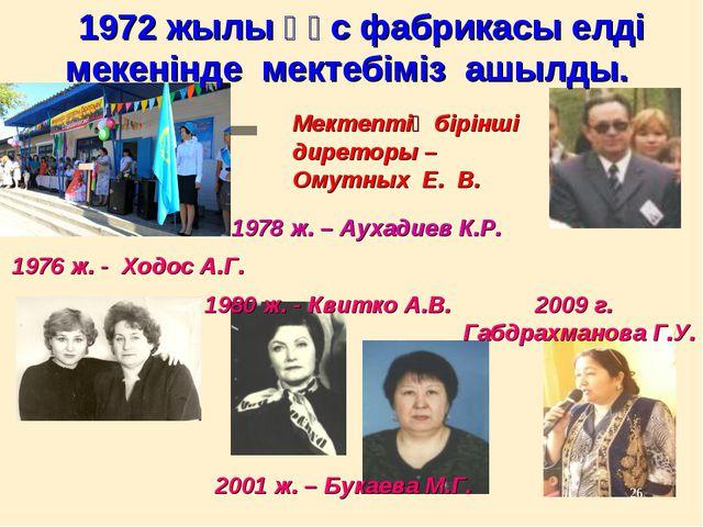 2001 ж. – Букаева М.Г. 1976 ж. - Ходос А.Г. 1980 ж. - Квитко А.В. 1978 ж. – А...