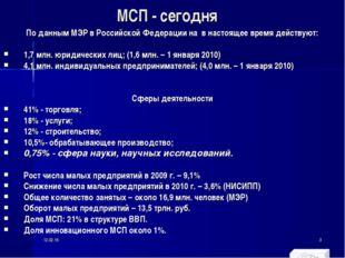 МСП - сегодня По данным МЭР в Российской Федерации на в настоящее время дейст