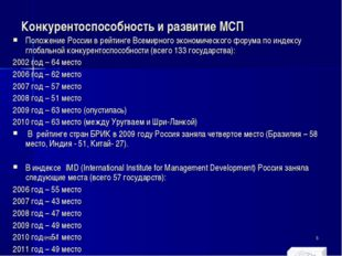 Конкурентоспособность и развитие МСП Положение России в рейтинге Всемирного э