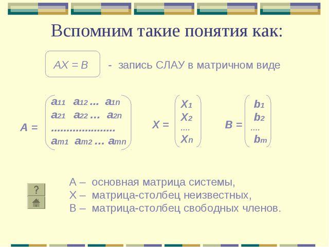 Вспомним такие понятия как: А – основная матрица системы, Х – матрица-столбец...