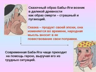 Сказочный образ Бабы-Яги возник в далекой древности как образ смерти – страшн