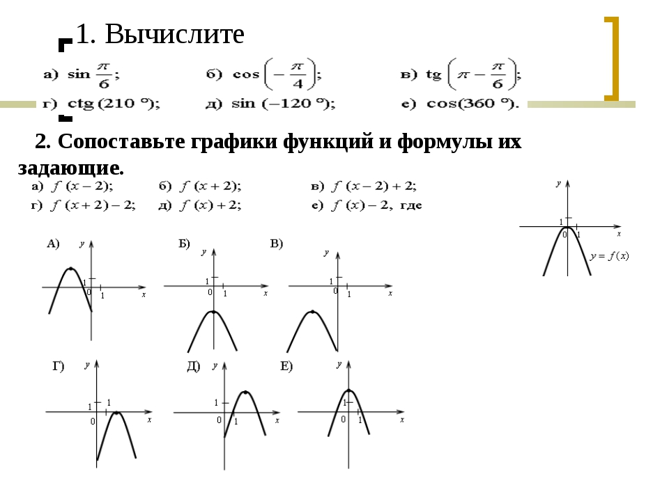 1. Вычислите 2. Сопоставьте графики функций и формулы их задающие.