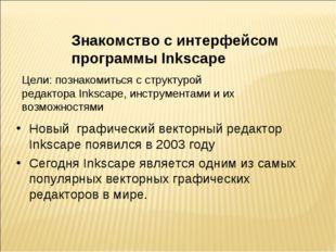 Знакомство с интерфейсом программы Inkscape Цели: познакомиться с структурой