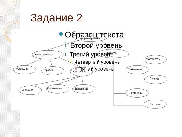 Задание 2 Характеристики Мощность Уровень Кон. целост. Экономия Ортогональнос...