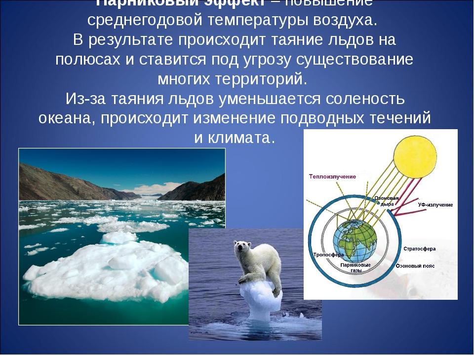 Парниковый эффект– повышение среднегодовой температуры воздуха. В результате...