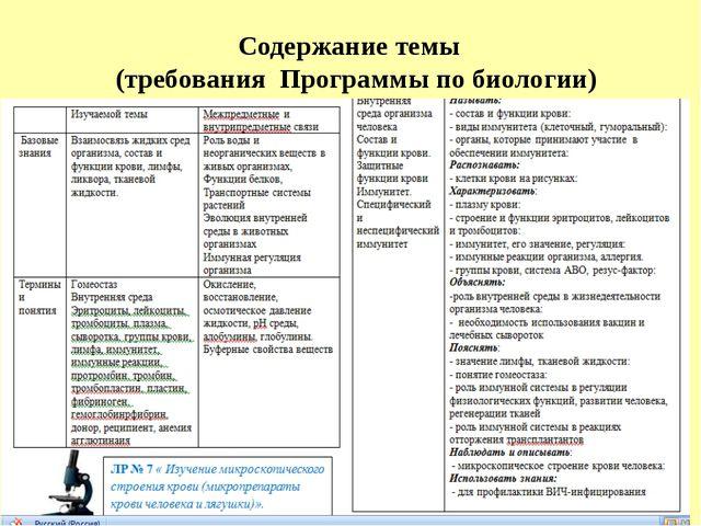 Содержание темы (требования Программы по биологии)