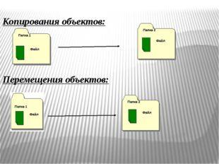 Копирования объектов: Перемещения объектов: Папка 1 Файл Папка 2 Файл Папка