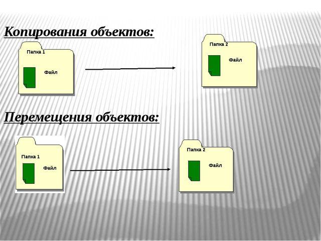 Копирования объектов: Перемещения объектов: Папка 1 Файл Папка 2 Файл Папка...