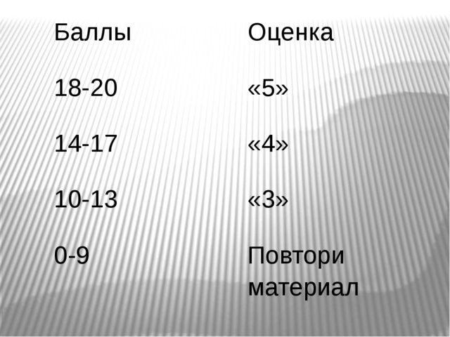 Баллы Оценка 18-20 «5» 14-17 «4» 10-13 «3» 0-9 Повтори материал