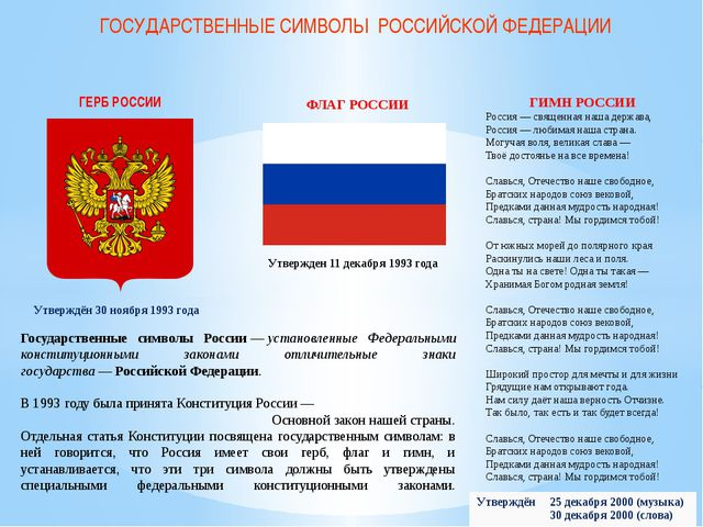 ГОСУДАРСТВЕННЫЕ СИМВОЛЫ РОССИЙСКОЙ ФЕДЕРАЦИИ Утвержден 11 декабря 1993 года...