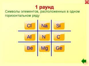 Символы элементов, расположенных в одном горизонтальном ряду