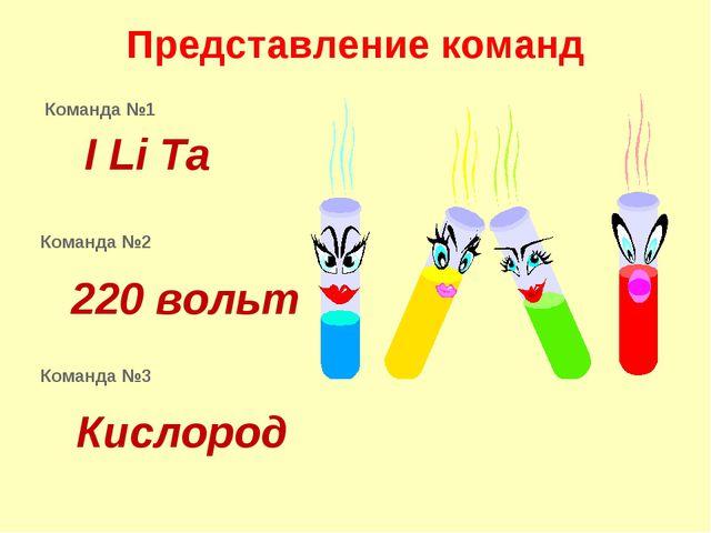 Представление команд Команда №1 Команда №2 Команда №3 I Li Ta 220 вольт Кисло...