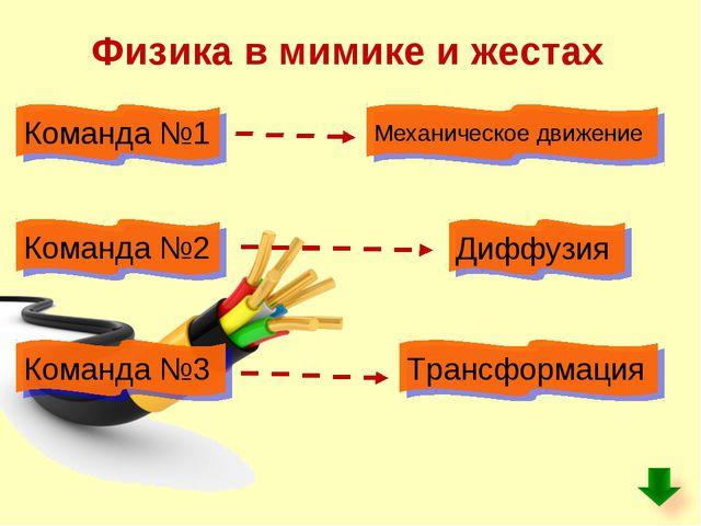 Физика в мимике и жестах Команда №1 Механическое движение Диффузия Команда №2...