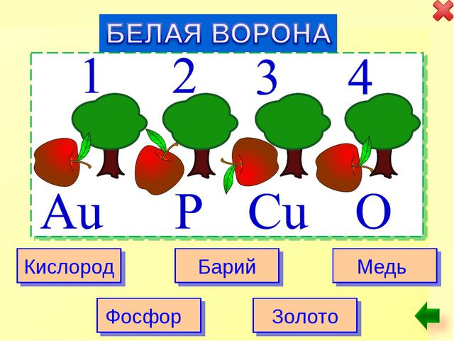 Кислород Барий Медь Фосфор Золото