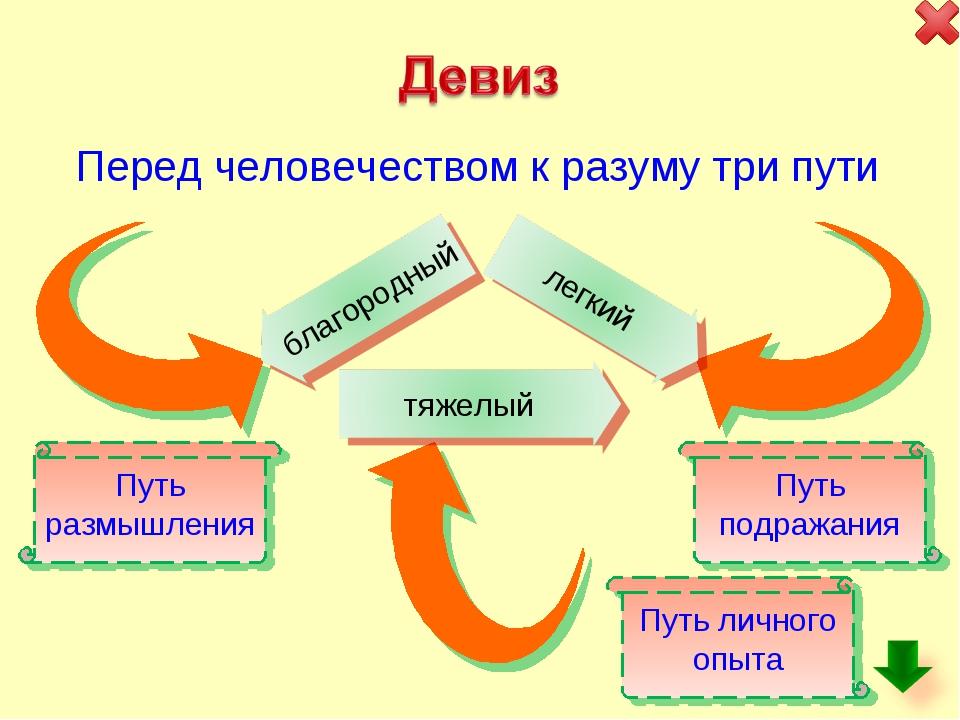 Перед человечеством к разуму три пути Путь размышления Путь подражания Путь л...