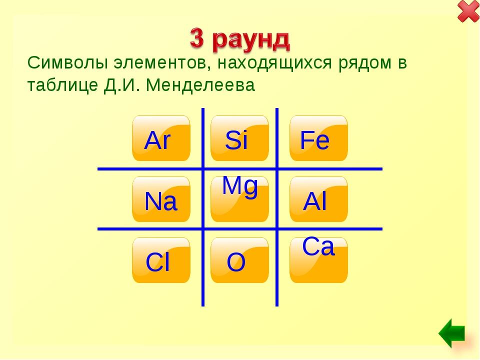 Символы элементов, находящихся рядом в таблице Д.И. Менделеева