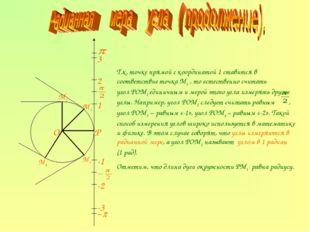 P O M1 M2 M3 M4 1 -1 2 -2 -3 3 Т.к. точке прямой с координатой 1 ставится в с