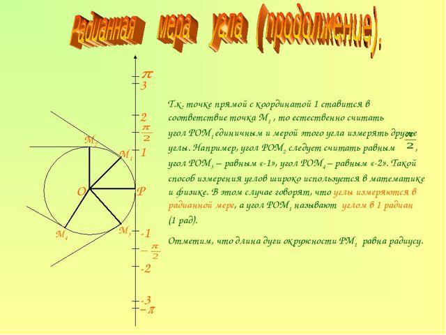 P O M1 M2 M3 M4 1 -1 2 -2 -3 3 Т.к. точке прямой с координатой 1 ставится в с...