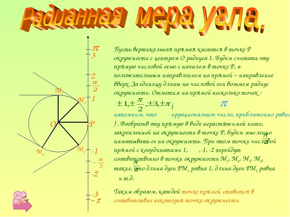 P O M1 M2 M3 M4 1 -1 2 -2 -3 3 Пусть вертикальная прямая касается в точке P о...