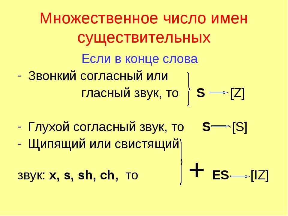 Множественное число имен существительных Если в конце слова Звонкий согласный...