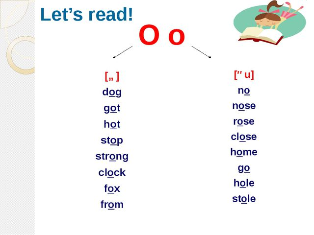 Let's read! [ɒ] dog got hot stop strong clock fox from [əu] no nose rose clo...