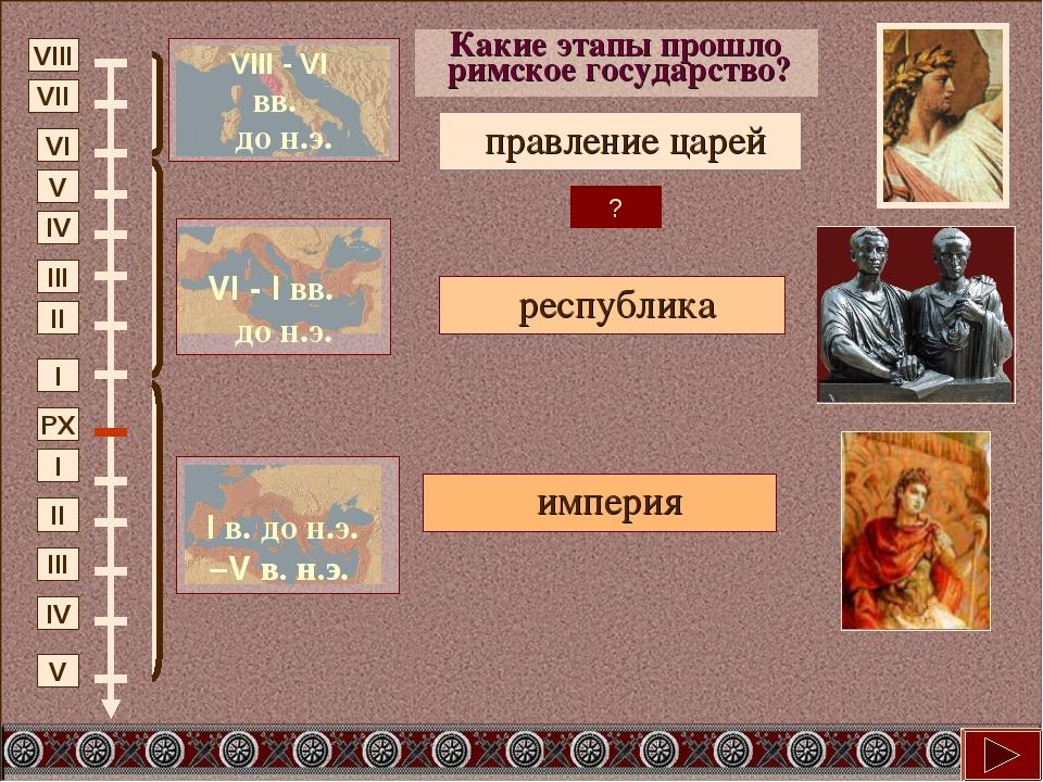 Какие этапы прошло римское государство? правление царей республика империя V...