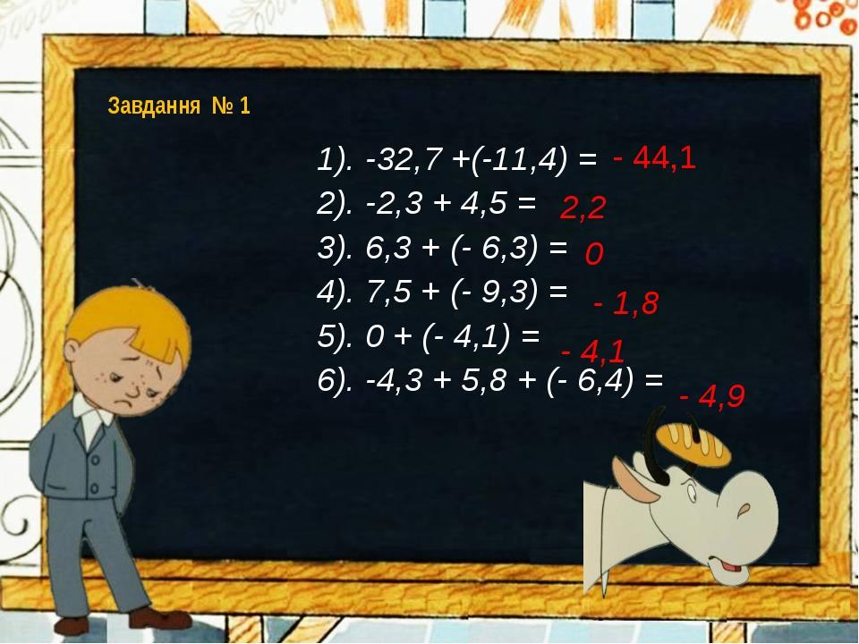 1). -32,7 +(-11,4) = 2). -2,3 + 4,5 = 3). 6,3 + (- 6,3) = 4). 7,5 + (- 9,3) =...