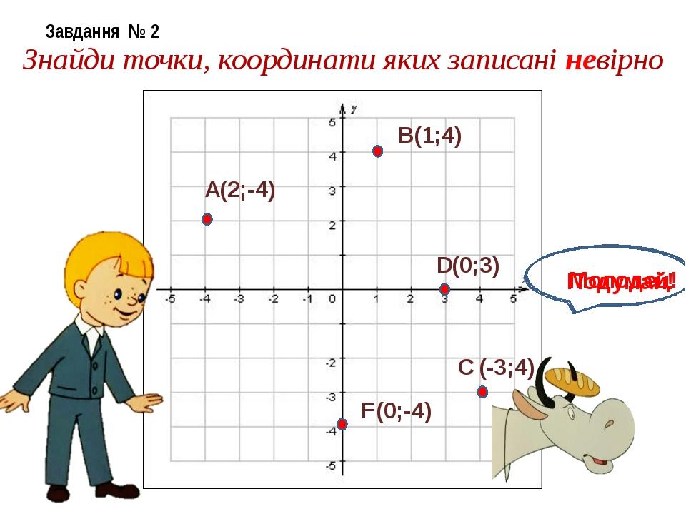 Знайди точки, координати яких записані невірно А D С В F (1;4) (0;-4) (-3;4)...