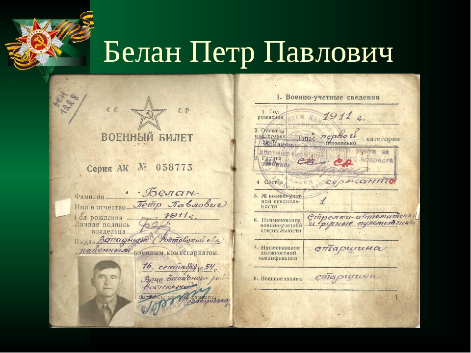Белан Петр Павлович