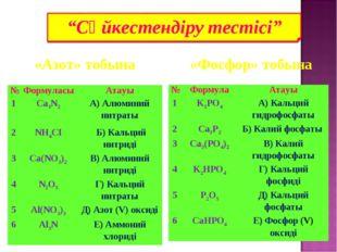 «Фосфор» тобына «Азот» тобына №ФормуласыАтауы 1Ca3N2 А) Алюминий нитраты