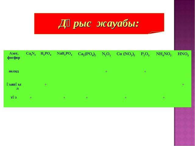 Дұрыс жауабы: Азот, фосфорСа3N2Н3РО4NaH2РО4Ca3(РО4)2N2O5Сu (NO3)2Р2О5...