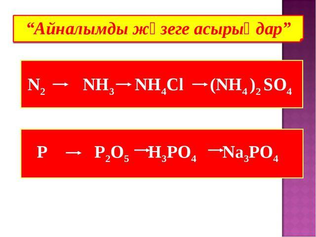 N2 NH3 NH4Cl (NH4 )2 SO4 P Р2О5 Н3РО4 Na3РО4