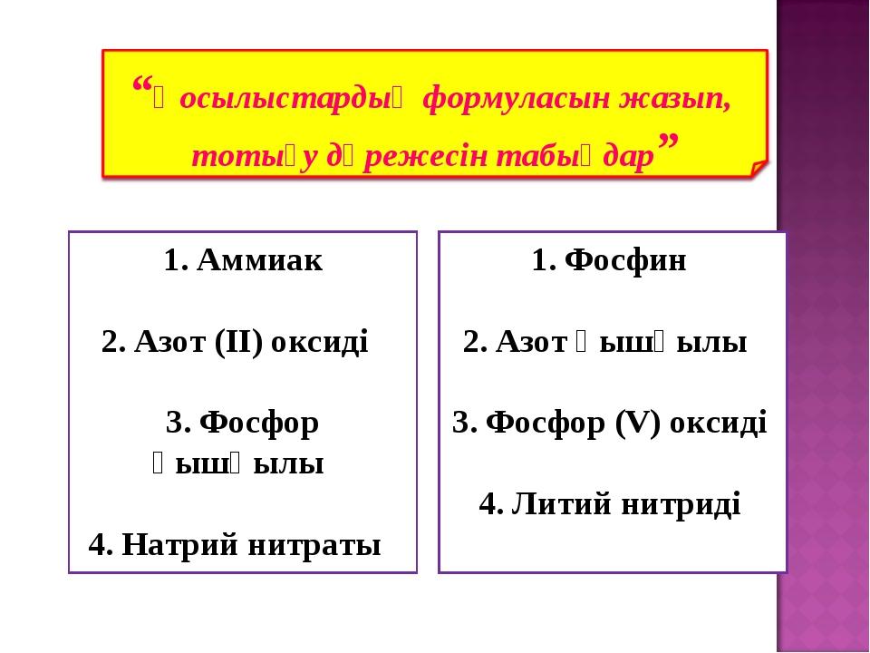 1. Аммиак 2. Азот (IІ) оксиді 3. Фосфор қышқылы 4. Натрий нитраты 1. Фосфин 2...