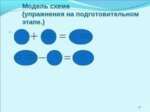 * Модель схема (упражнения на подготовительном этапе.)